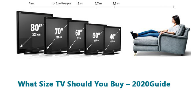 What Size TV Should You Buy – 2020 Guide